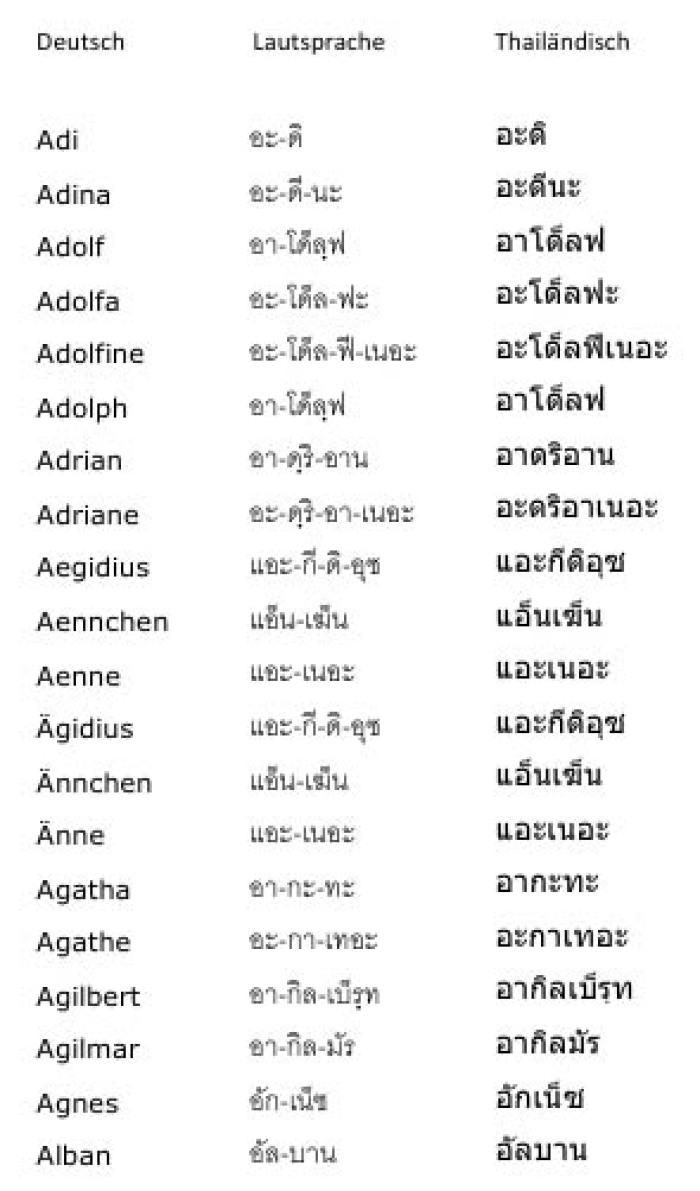 Thailändische Jungennamen