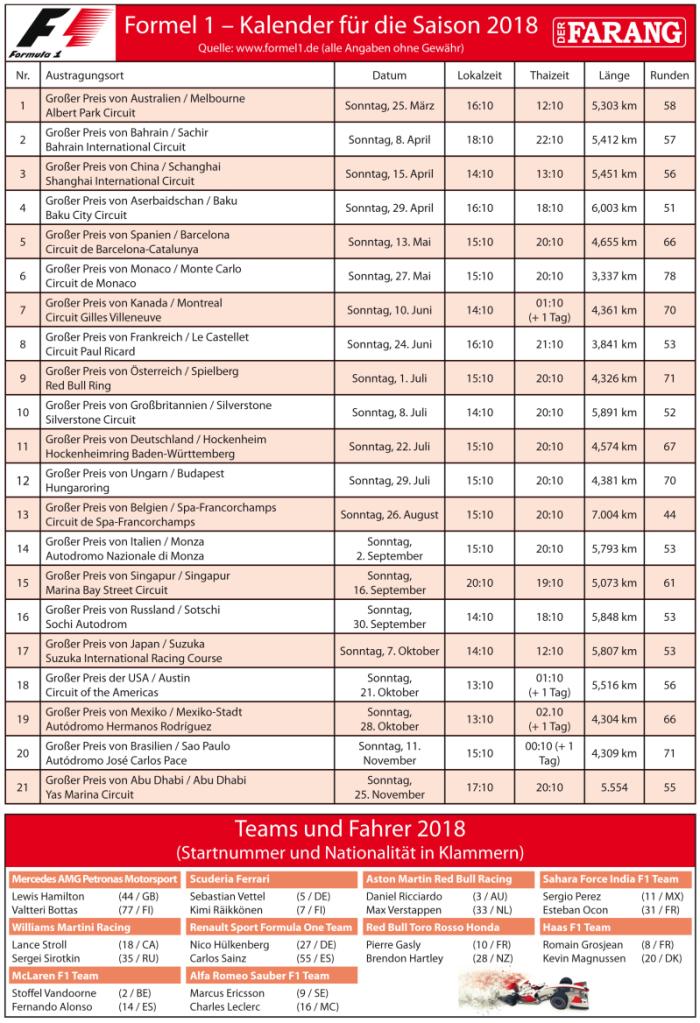 Formel 1 – Kalender für die Saison 2018